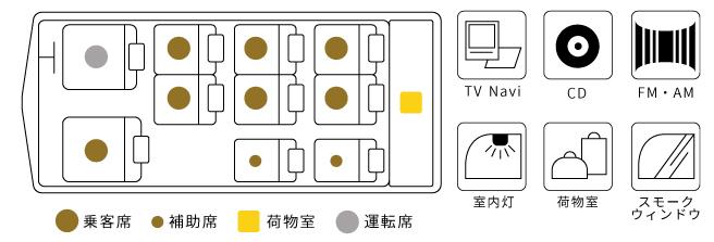 東京リムジン 車両案内 可変シート搭載ハイエース